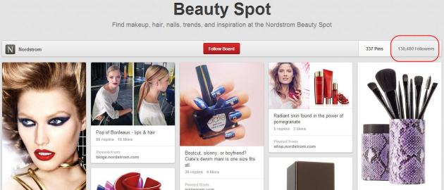 Beauty-Spot-Board-iStyle Fashion & Beauty Society